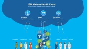 mhealth-israelibm-watson-for-healthcare-startups-8-638