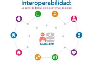 interoperabilidad-sistema-salud